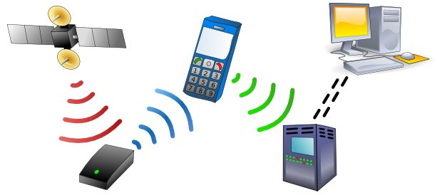 mobile number tracker with address software  free